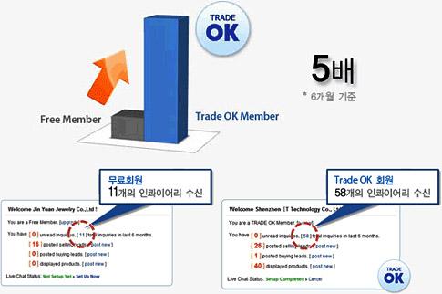 sub_Services_tradeok_02