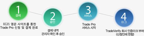 sub_Services_tradepro_10